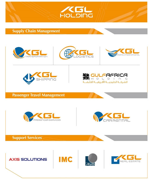 KGL Holding - Kuwait and Gulf Link Holding Co  K S C