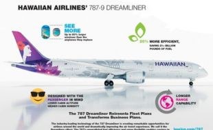 boeing_hawaiian_airlines_announce_purchase_of_10_787_dreamliners