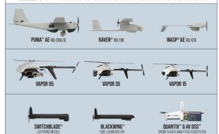 AeroVironment Acquires VTOL UAS Developer Pulse Aerospace, LLC for $25.7 Million to Strengthen Family of Small Unmanned Aircraft Systems - Κεντρική Εικόνα
