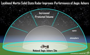 lockheed-martin-solid-state-radar
