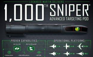 sniper_lm