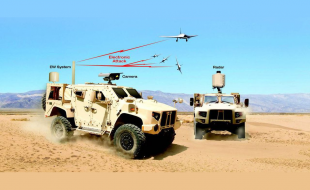 Army extends deal with SRC of Cicero for technology to battle small drones - Κεντρική Εικόνα