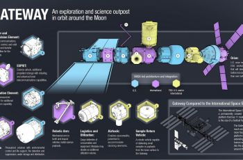 forward_to_the_moon_airbus_wins_esa_studies_for_future_human_base_in_lunar_orbit