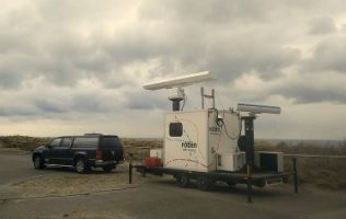 3D Fixed Bird Radar