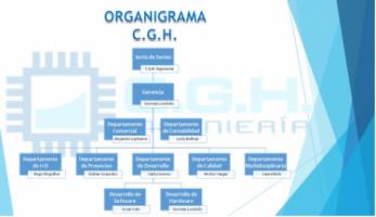 C.G.H. Ingenieria & Soluciones S.A.S. - Pictures 2