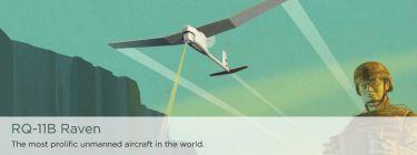 AeroVironment, Inc. - Pictures