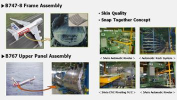 Aerospace Technology of Korea Inc. (ASTK) - Pictures