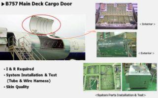 Aerospace Technology of Korea Inc. (ASTK) - Pictures 2