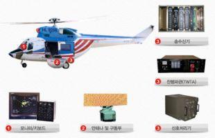 Korea Elecom Co. Ltd. - Pictures 2