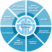 Al Reziza Software - Pictures