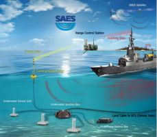 S.A. de Electrónica Submarina (SAES) - Pictures