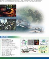 Simnet Co. Ltd. - Pictures
