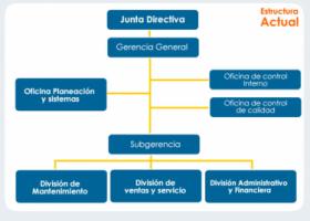 Corporacion de la Industria Aeronautica Colombiana - CIAC S.A. - Pictures 2