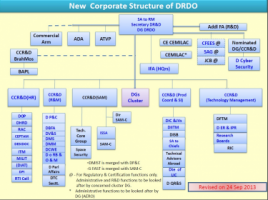 Defence Research and Development Organisation - DRDO - Pictures 2