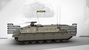 Elbit Systems Ltd. - Pictures 5