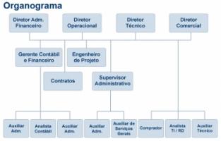 Focal Engenharia e Manutencao Ltda. - Pictures 2