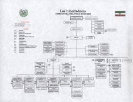 Fundacion Universitaria los Libertadores - Pictures 3