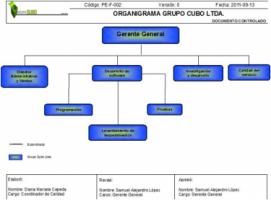 Grupo Cubo Ltda. - Pictures 2