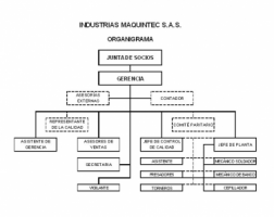 Industrias Maquintec S.A.S. - Pictures 2