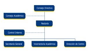 Instituto Tecnologico de Soledad Atlantico - ITSA - Pictures 2