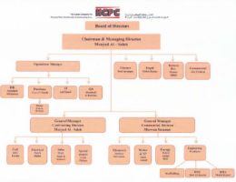 Kuwait Company for Process Plant Construction & Contracting K.S.C. (KCPC) - الشركة الكويتية لبناء المعامل والمقاولات - Pictures 3