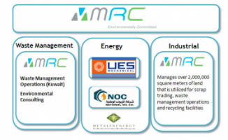 Metal & Recycling Company (MRC) - شركة المعادن والصناعات التحويلية - Pictures