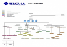 Metaza S.A. - Pictures 2