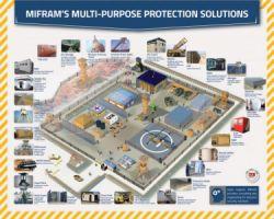 Mifram Ltd. - Pictures