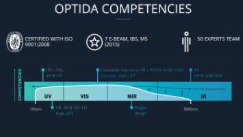 Optida - Pictures