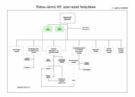 Raba Vehicle Ltd. (Raba Jarmu Kft) - Pictures