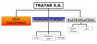 Tratar S.A. - Pictures 2