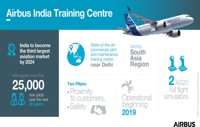 airbus-training-centre-india-infographic-feb-2019