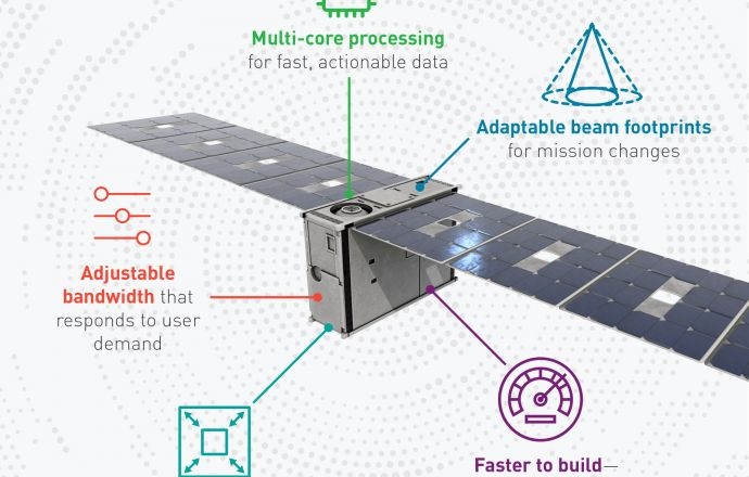 Lockheed Martin's First Smart Satellites are Tiny with Big Missions - Κεντρική Εικόνα