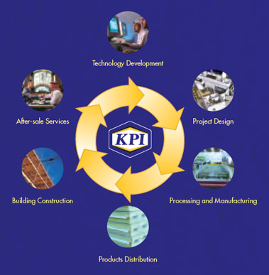 paint industry kpi 2016-3-29  health and safety health and safety in the cement industry: examples of good practice cement sustainability initiative (csi) december 2004 version 10.