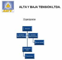 Alta Y Baja Tension Ltda. - Pictures 2