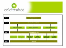 Colcircuitos - Pictures