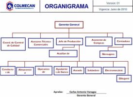 Colombiana de Mecanizados Colmecan S.A.S. - Pictures 2