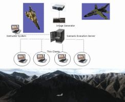Integrated Digital Systems - IDS - Pictures