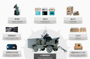 Korea Elecom Co. Ltd. - Pictures