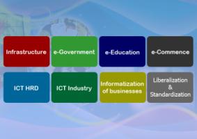 Myanmar Computer Industry Association (MCIA) - Pictures