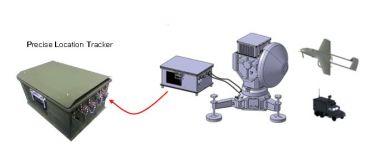 Seorim Technology Co. Ltd. - Pictures 3