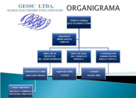 GESSC - Global Electromecanica Servicios Sabana Centro Ltda. - Pictures 2