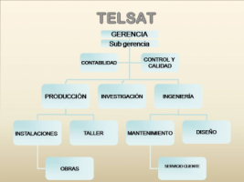 Telsat Ltda. - Pictures 2